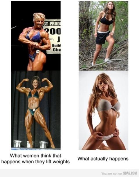 When Women Lift Weights